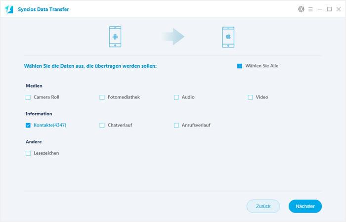 Samsung Kontakte Auf Sim Karte übertragen.Wie Man Kontakte Von Samsung Android Auf Iphone 7 übertragen Kann